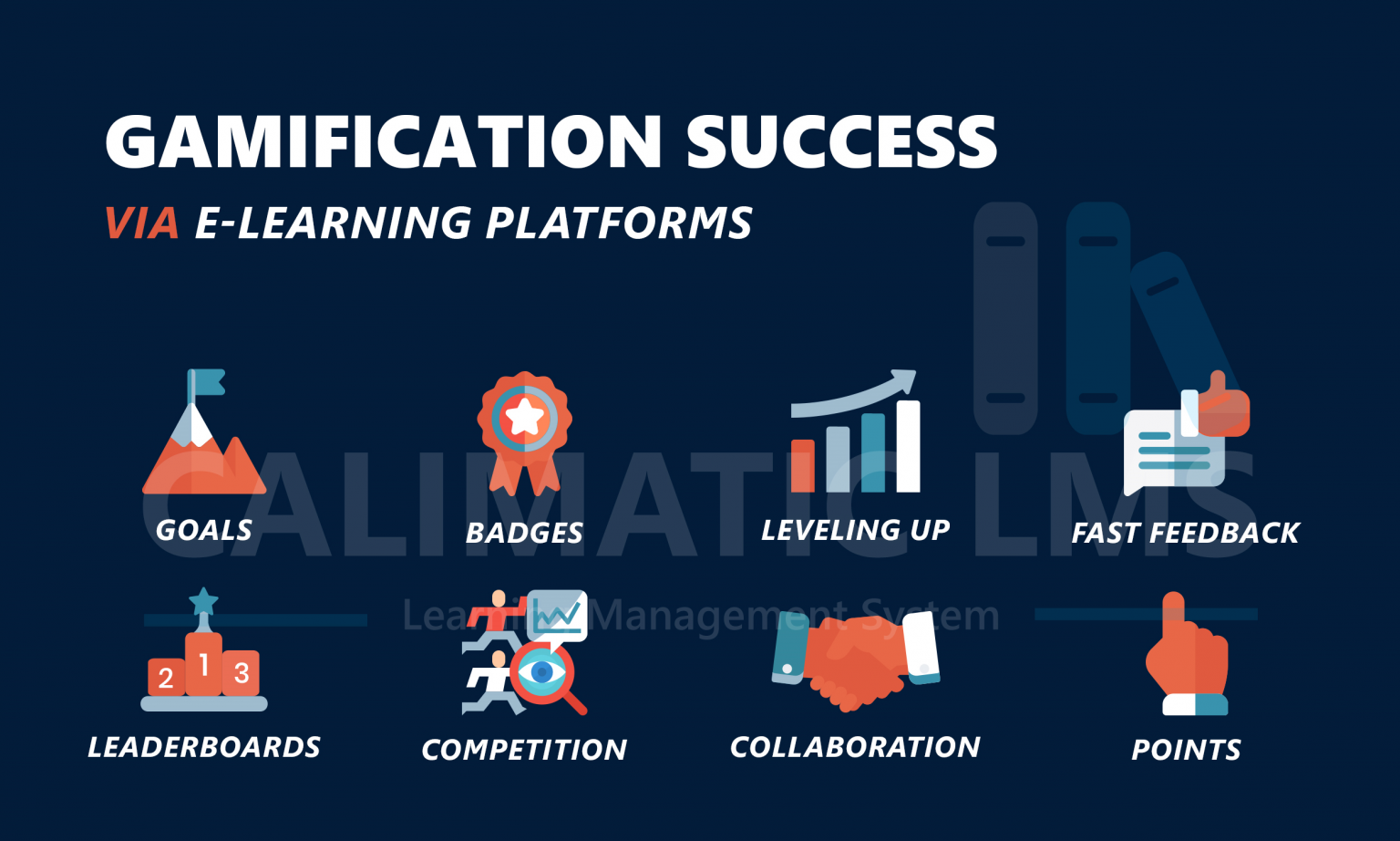 Gamification in Education - Gamification success through Calimatic EdTech