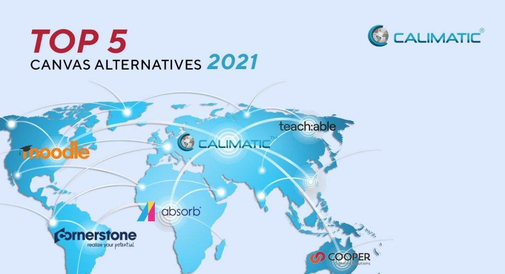 Top 5 Canvas Alternatives 2021